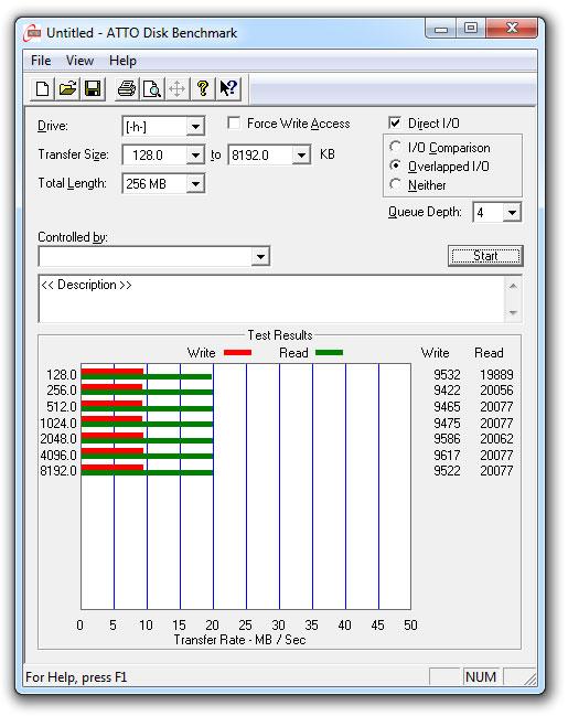Vida 2GB SD Memory Card Bench Test