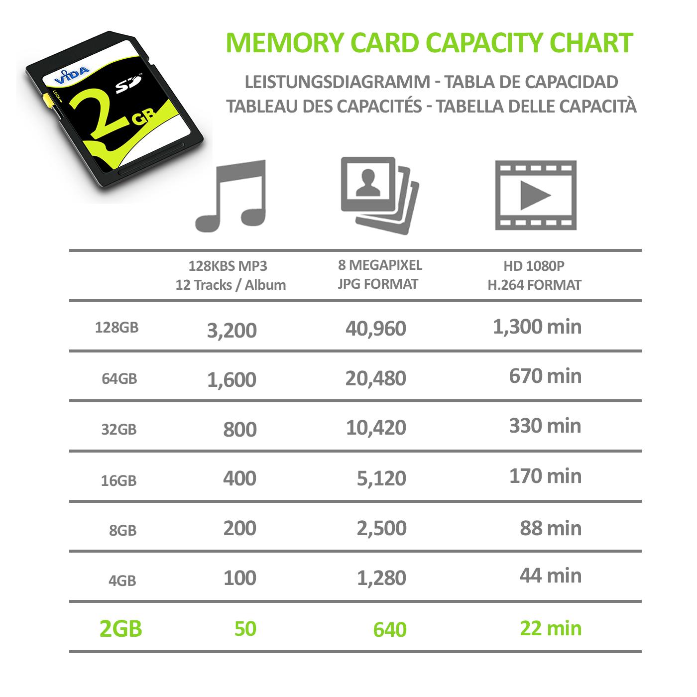 Nuovo Vida IT 8GB SD SDHC Scheda di Memoria Class UHS-1 Per Canon PowerShot A495