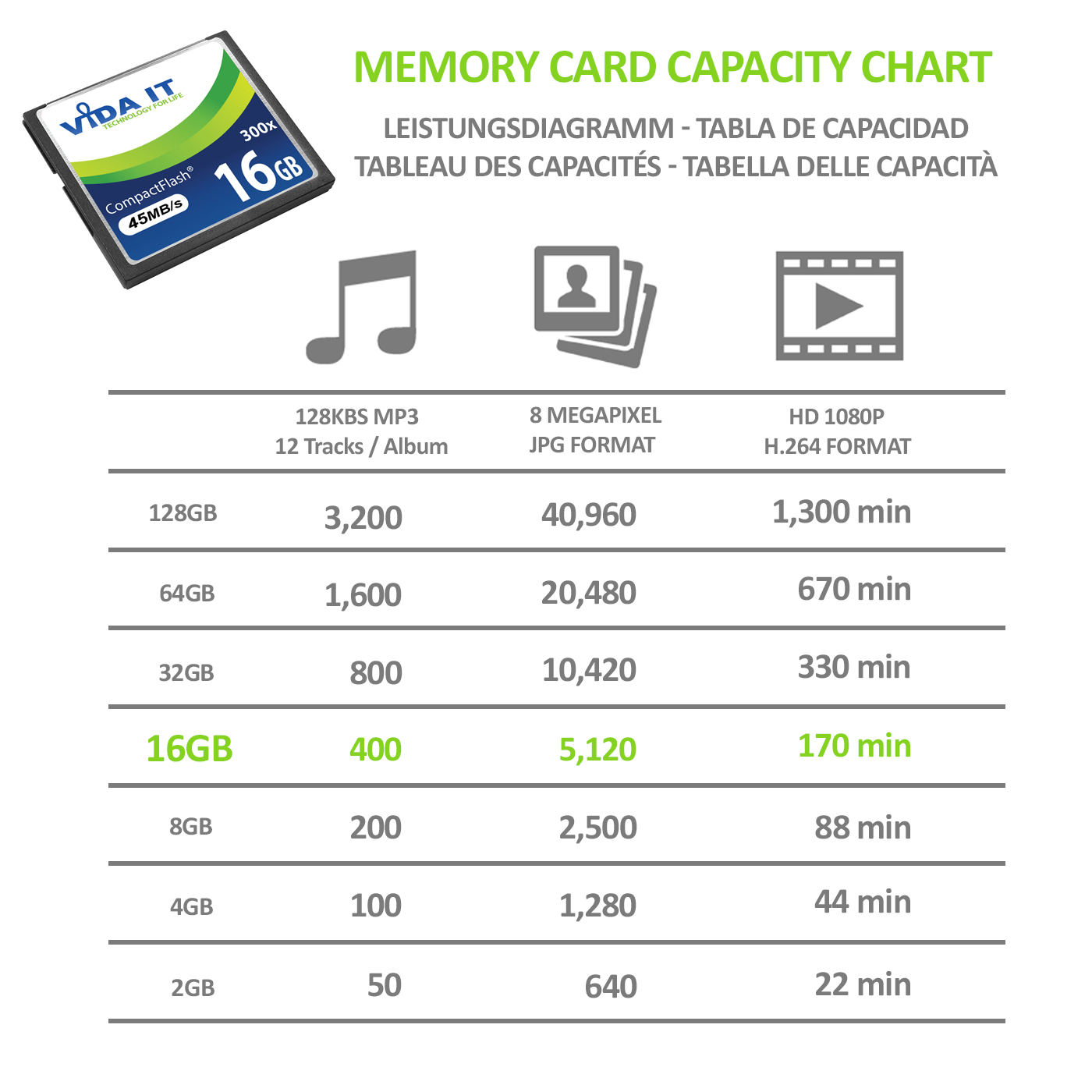 This Card Comes with. 2GB Team CF Memory Card High Performance ...