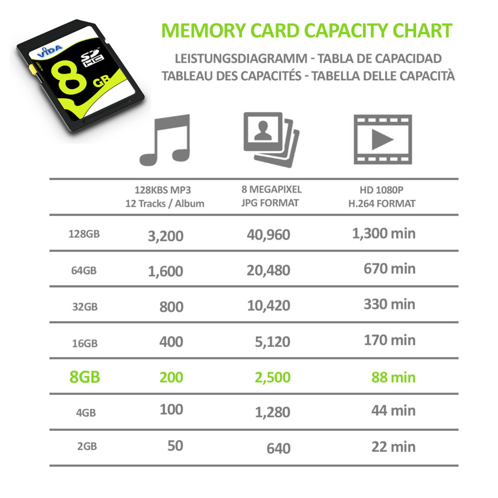Vida 8GB SD/SDHC Secure Digital Class 10 Memory Card
