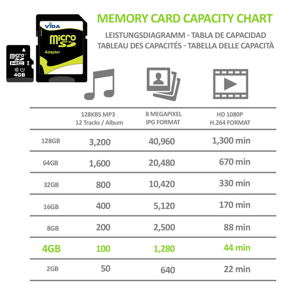 Vida IT 4GB micro SDHC memory card class 10 UHS-1