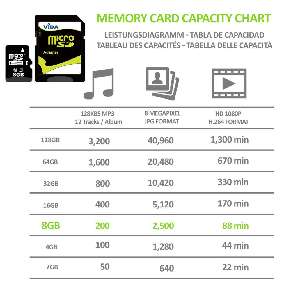 Vida IT 8GB micro SDHC memory card class 10 UHS-1