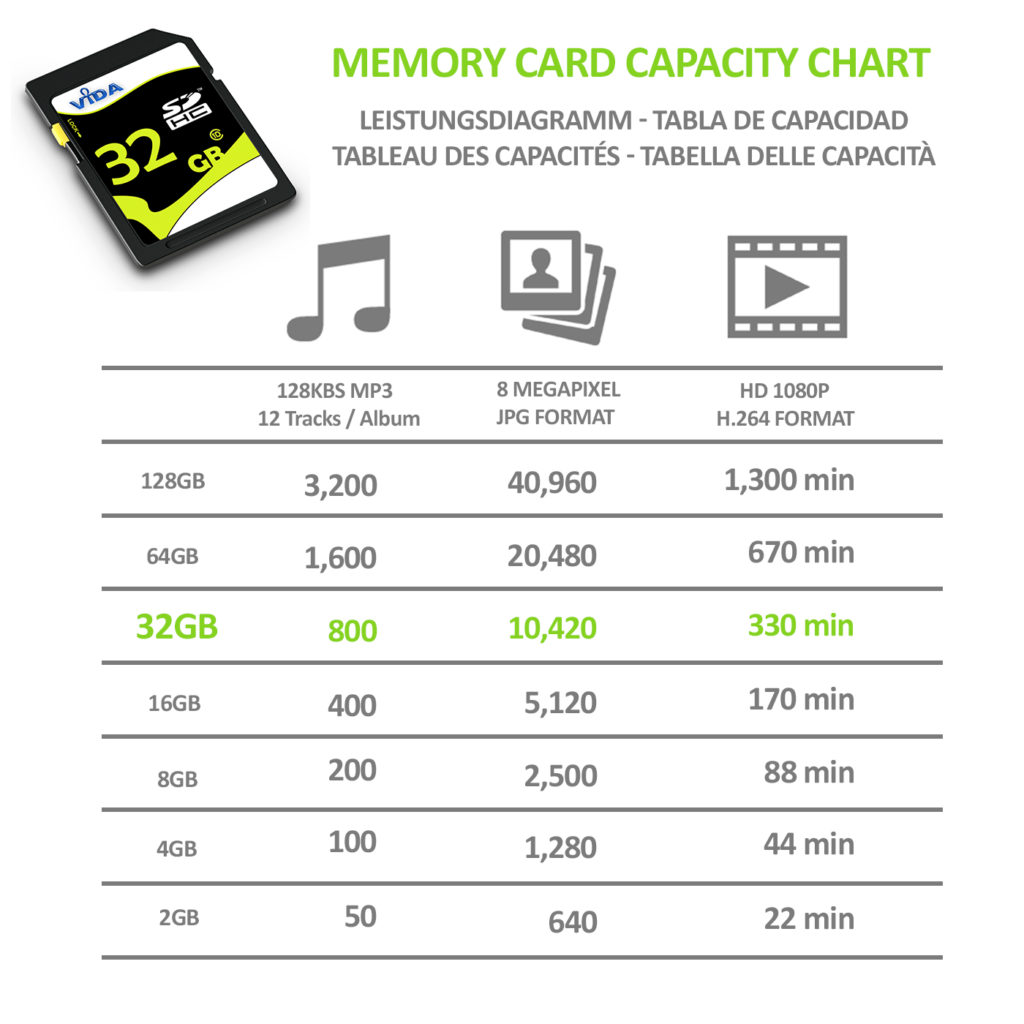 Vida 32GB SD/SDHC Secure Digital Class 10 Memory Card