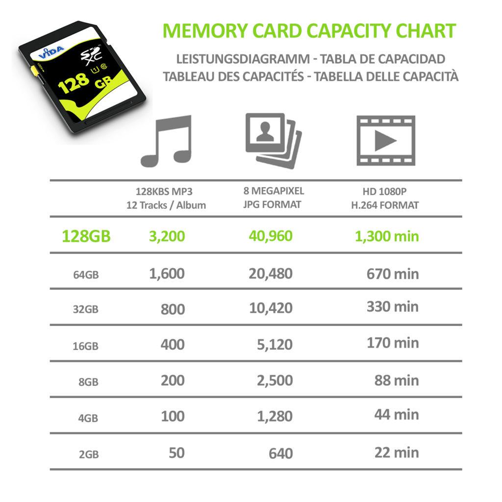 Vida 128GB SDXC memory card class 10 UHS-1